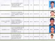 """பொறியியல் கலந்தாய்விற்கான """"ரேங்க் லிஸ்ட்"""" வெளியீடு – 23 மாணவர்கள் 200க்கு 200 கட்-ஆப்!"""