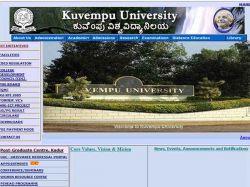 Kuvempu University Shankaraghatta Recruits 8 Faculty Other Posts