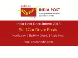 India Post Office Invites Application For Staff Car Driver Post