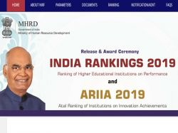 Nirf Rankings 2019 President Ram Nath Kovind To Announce Li