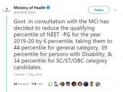 Neet Pg Cut Offs For 2019 20 Reduced By 6 Percentile