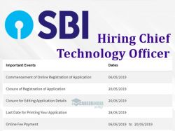 State Bank Of India Hiring Chief Technology Officer
