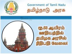 Tn District Judge Recruitment 2019 Apply Online For 32 District Judge Entry Level Post