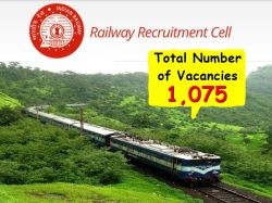 Eastern Railway Recruitment 2020 Application Invited For 1000 Various Post