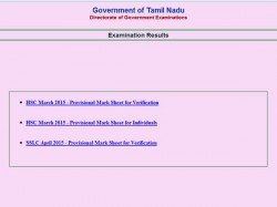 From Today Itself Sslc Mark Sheets Can Be Directly Downloade