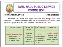 Tamil Nadu Public Service Commission Announces Jobs School E