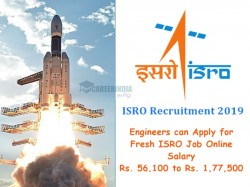 Isro Recruitment 2019 Engineers Can Apply Fresh Isro Job On