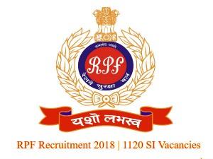 Railway Recruitment 2018 Rpf Is Hiring 1120 Sub Inspectors