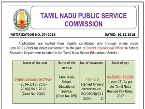 Tamil Nadu Public Service Commission Announces Jobs School E